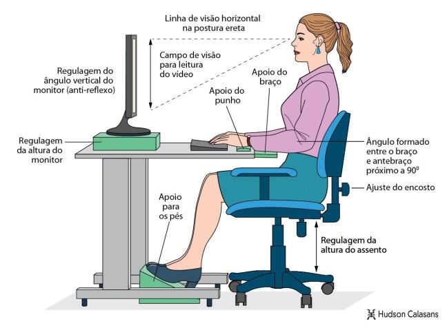 ergonomia1